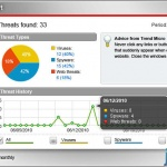 Trend Micro Titanium Internet Security  1